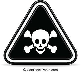 dead skull sign