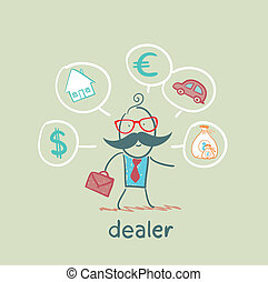 dealer thinks about currencies, house, car, money