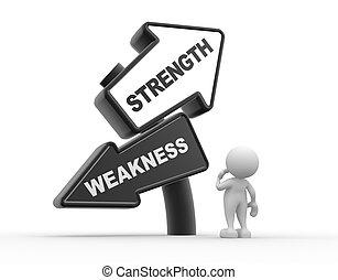 debilidad, fuerza, o