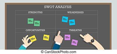 debilidad, fuerza, oportunidad, amenaza, análisis