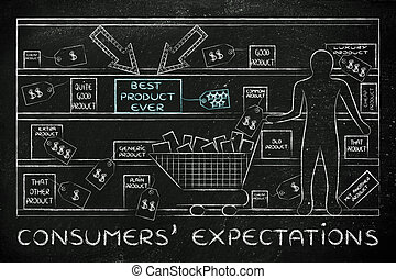 debout, consumers', produit, texte, expectations, personne, dehors, magasin