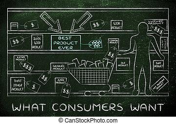 debout, produit, consommateurs, texte, quel, personne, vouloir, dehors, magasin