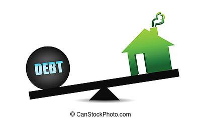debt and residence balance