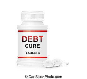 Debt cure concept.