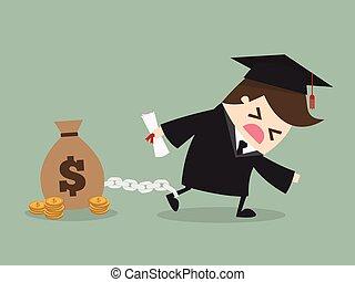 debt - Student debt