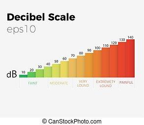 decibel, vetorial, escala