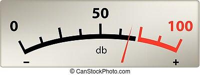decibels, スケール, 測定