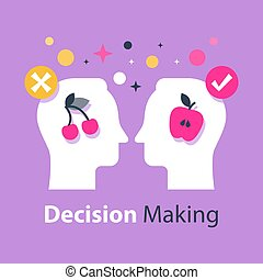 Decision making, psychology of choice, focus group, ...