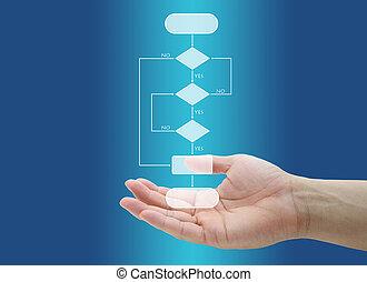 decisione, analizzare, affari