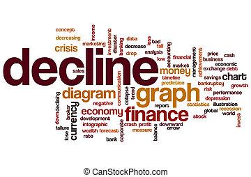 Decline word cloud concept
