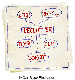 declutter concept on napkin