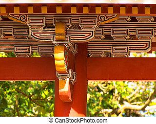 Decoration of Shurei Gate, Okinawa