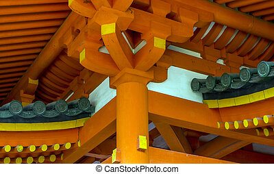 Decorative roof structures of traditional Japanese shinto...