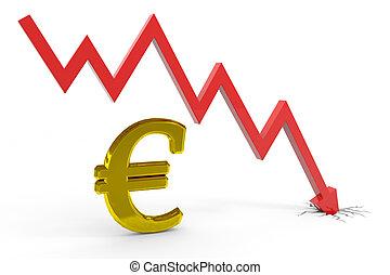 Decrease euro graph.