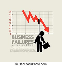 Decrease Graph Business Failures.