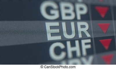 Close-up animation of forex tickers