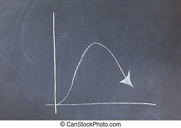 Decreasing graphic on a blackboard