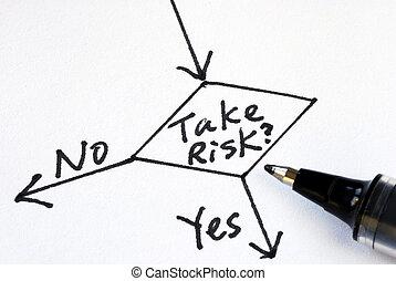 decydować, whether, żeby zajmować się, przedimek określony przed rzeczownikami, ryzyko, albo, nie