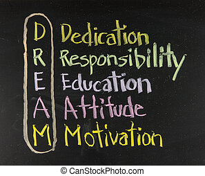 dedicação, atitude, educação, responsabilidade, motivação
