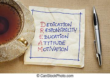 dedication, responsibility, education, attitude, motivation...