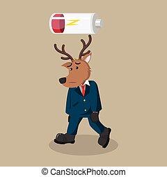 deer business low energy