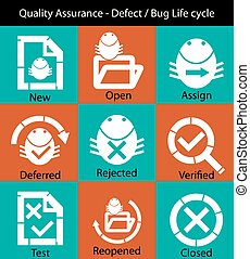 Software Development - Quality Assurance - Defect/Bug life Cycle