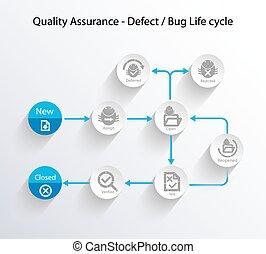 Defect, Bug life Cycle - Concept of Defect/Bug life Cycle,...