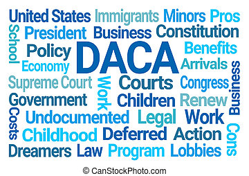 Defferred Action for Childhood Arrivals or DACA Word Cloud on White Background