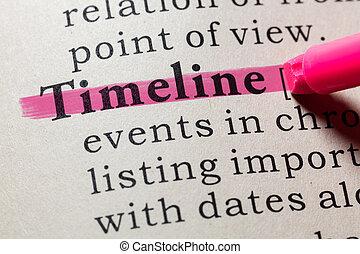 definición, timeline