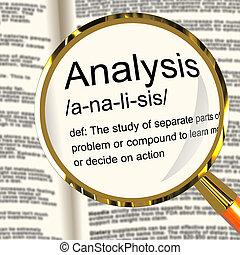 definitie, studeren, het onderzoeken, het tonen, analyse,...