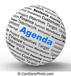 definition, planlægger, betyder, køreplanen, sphere,...