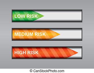 Degrees of risk