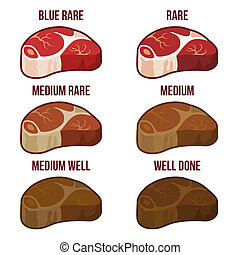 Degrees of Steak Doneness Icons Set. Blue Rare Medium Well, Well Done. Vector