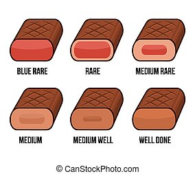 Degrees of Steak Doneness Icons Set. Vector