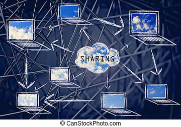 delen, &, aansluitingen, internet, netten, data
