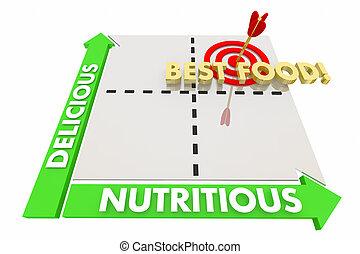 Delicious Nutritious Best Food Good Taste Healthy Matrix 3d ...