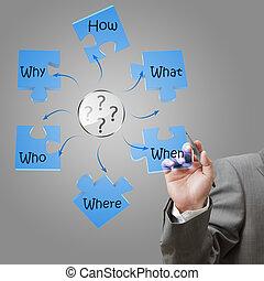 delinear, resolvendo, mão, diagrama, homem negócios, problema