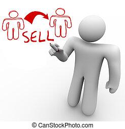 delinear, vendas, um, diagrama, pessoa, outro, vende, instrutor