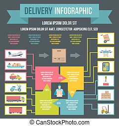 Delivery infographic, flat style