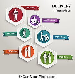 Delivery infographic set