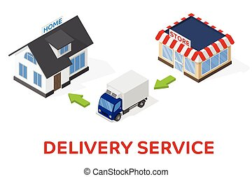 Delivery of goods from store to home - isometric illustration of the truck, shop and home