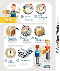 Delivery Service Conceptual Isometric Flat Style. Can Be Used For Workflow Layout Template, Banner, Diagram, Number Options, Web Design, Infographics, Timeline.