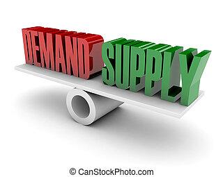 demanda, oposición, suministro