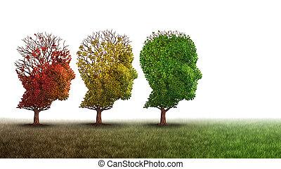 demens, och, sinnes hälsa, återvinnande
