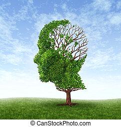Dementia Concept - Dementia concept of memory loss due to...
