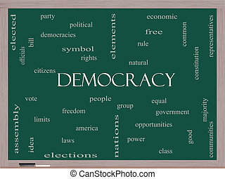Democracy Word Cloud Concept on a Blackboard