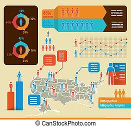 demographics, infochart