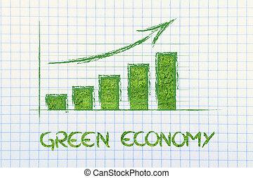 den, stige, i, grønne, økonomi