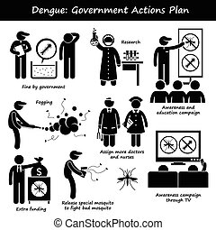 A set of human pictogram representing how the government fight Aedes mosquito that spreads dengue fever. The authority give penalty, do research, public awareness campaign, fogging, extra fund, and also release special mosquitos to fight dengue.