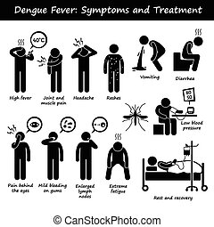A set of human pictogram representing the symptoms of dengue fever by aedes mosquito. This include high fever, joint and muscle pain, headache, skin rashes, vomiting, diarrhea, bleeding gum, enlarged lymph node, fatigue, and low blood pressure.